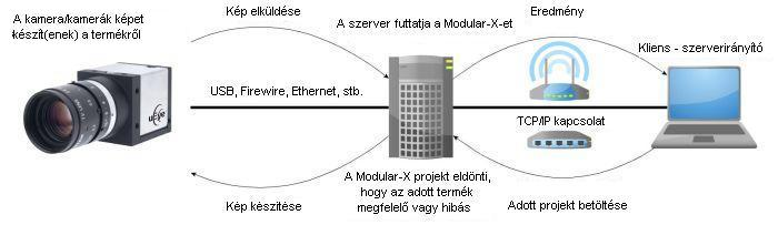 serverclient_20130521223157_89.jpg